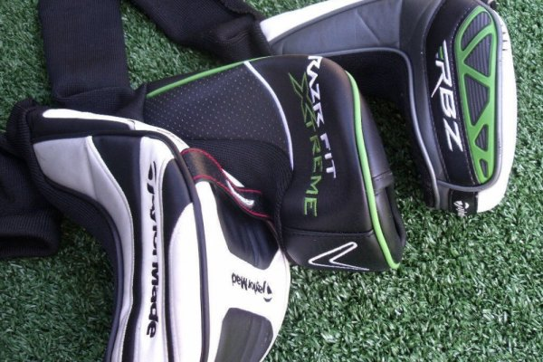 an in-depth review of the best TaylorMade headcovers of 2018.